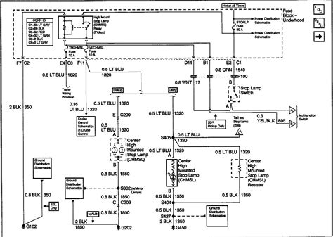 2003 Chevy Up Wiring Diagram by I A 2002 Gmc Sonoma The Rear Light