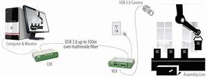 Extend Usb 3 0 Over Fiber Up To 100m With Spectra 3022