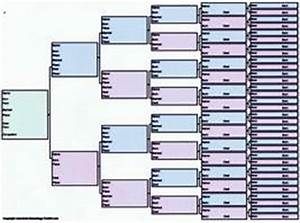 Free Printable Genealogy Form Is Known As A Pedigree Chart