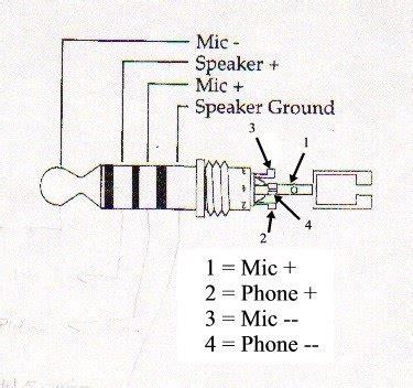 What The Procedure Connect Headphones
