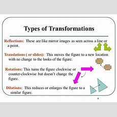 Chapter 7 Transformations  Ppt Download