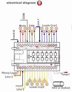Zone-beast 23 Port Mix Control Module  G4