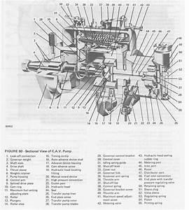 I Have An Older Allis Chalmers Model 5040 Diesel Tractor