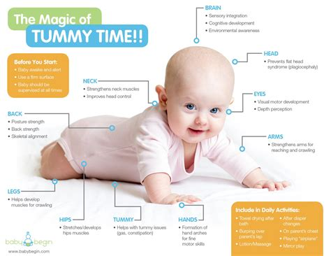 How To Have A Successful Tummy Time With Your Infant