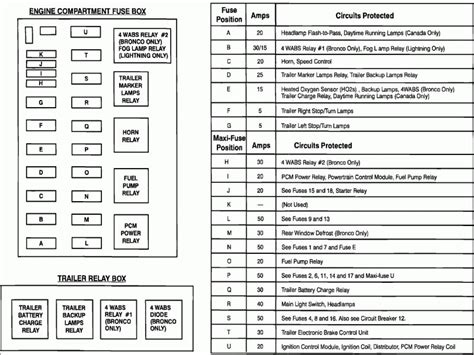 ford f150 power distribution box diagram wiring forums
