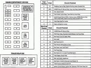 1989 Ford F 150 Wiring Diagram