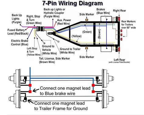 7 Pin Trailer Wiring Diagram With Breakaway by Trailer Wiring Diagram 7 Pin Flat