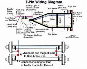 Ford 7 Pin Trailer Plug Wiring Diagram Free Picture 25182 Netsonda Es