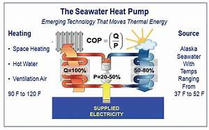 York Heat Pump Thermostat Wiring  York  Free Engine Image For User Manual Download