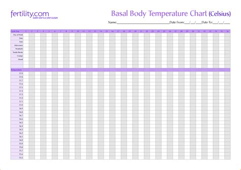 Basal Temperature Chart Template blank basal temperature chart celsius blank basal