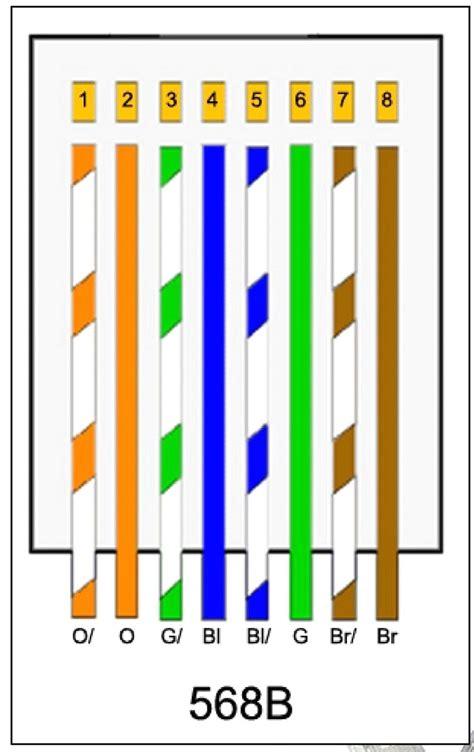 Ethernet Wiring Diagram