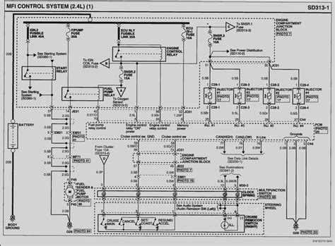 Hyundai Sonatum Wiring by Fuse Box Hyundai Sonatum Wiring Diagram Database