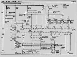 Kitchenaid Wire Diagrams