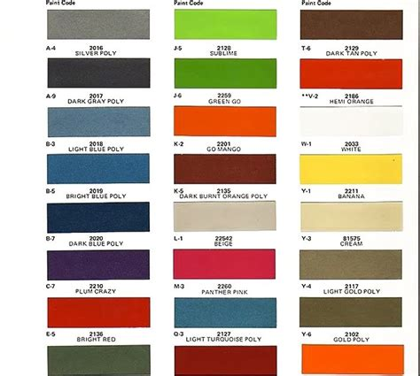 The Color Options For 1970 Dodge Cars