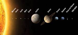 New Solar System? Twelve planets and counting (Updated ...