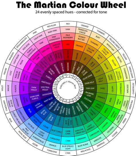 color chart wheel the martian colour wheel color corrected for even tone