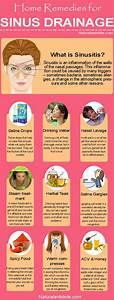 18 Quick And Effective Home Remedies For Sinus Drainage