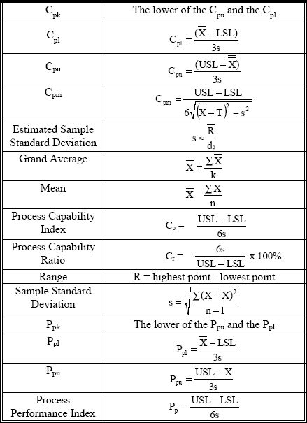 Statistics Mean Median Mode Standard Deviation Pdf