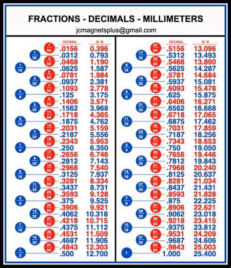 Fractions Decimals Millimeters Conversion Chart Tool Box Workshop Magnet Ebay