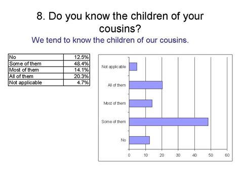 what is your parents cousins child to you top 28 what is your parents cousins child to you mm six degrees of separation punctuality