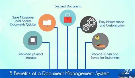benefits   document management system general data