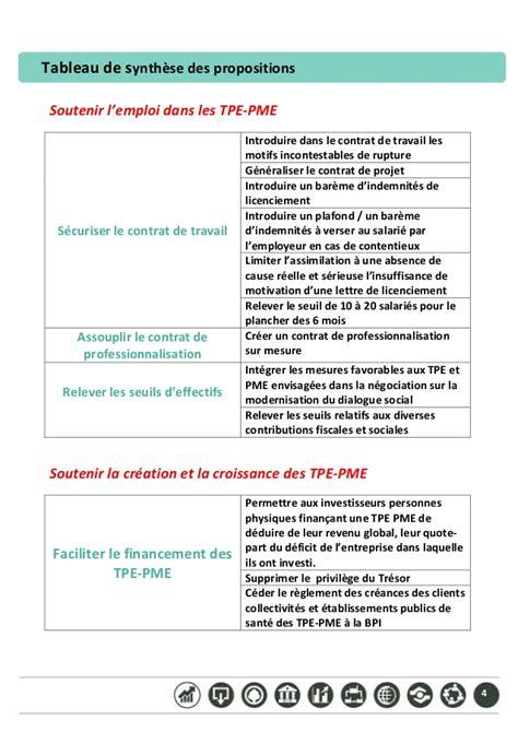 si e social traduction anglais synthèse contrat de travail mise en demeure 2018