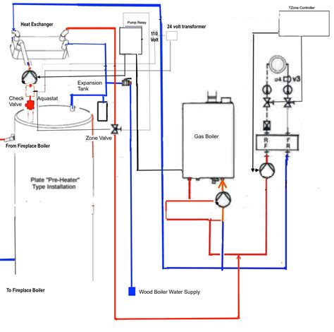 wiring plan for fireplace boiler twinsprings research institute