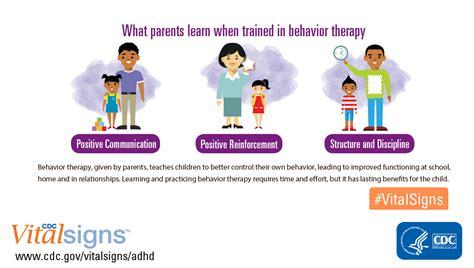 parent training  behavior management  adhd cdc