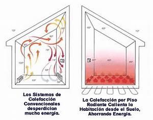 CALEFACCION HIDRONICA CALEFACCION POR PISO RADIANTE CALEFACCION POR SUELO RADIANTE