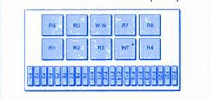 Scoda Felicia 2002 Mini Fuse Box  Block Circuit Breaker