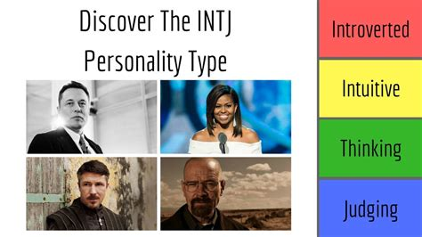 Intj Personality Type Explained
