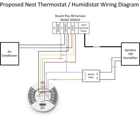 Nest Thermostat Aprilaire Doityourself