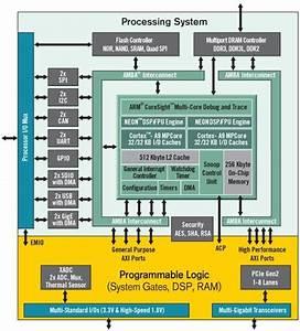 Education  U2013 System Chip Design Laboratory
