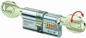 Schließzylinder Beidseitig Schließbar : schlie zylinder mit kurvenbahnen und bohrmulden kombiniert ~ Watch28wear.com Haus und Dekorationen