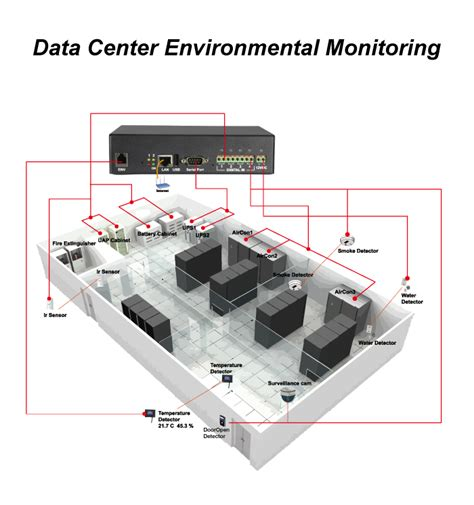 Environmental Monitoring Bellwin, Remote Power Control. Cisco Voip Monitoring Tools Free Fax Google. All California Mortgage Create An Online Form. Airlines From London To New York. Japanese Animation Characters. Bankruptcy Attorney Cleveland Ohio. Assemblies Of God Colleges Solar Panel Lease. Bachelors Degree In Health Basic Auto Repair. Five9 Virtual Call Center Post Ad Online Free