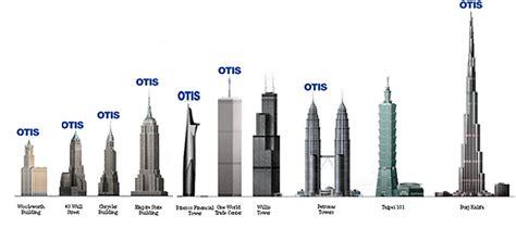 How Otis' Elevator Made Modern Skyscrapers Possible | 6sqft