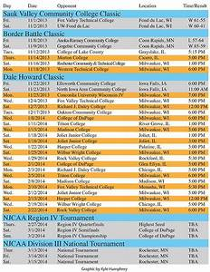 MATC Times : Women's Basketball Schedule