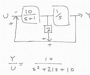 Control - How To Simplify This Block Diagram To Get The Given Transfer Function
