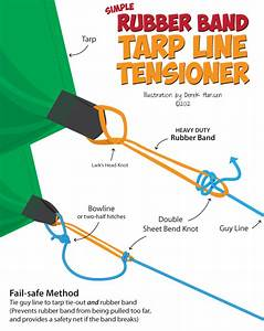 Rubber Band Tarp Line Tensioners  U2013 The Ultimate Hang