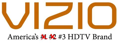 Vizio Drops From #1 To #3 Us Hdtv Brand