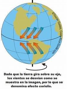 Efecto Coriolis Aprende Facil Qu U00e9 Es Y Consecuencias