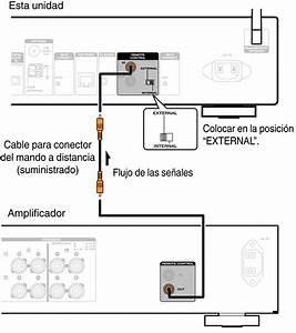 Conector Remote Control Na6005