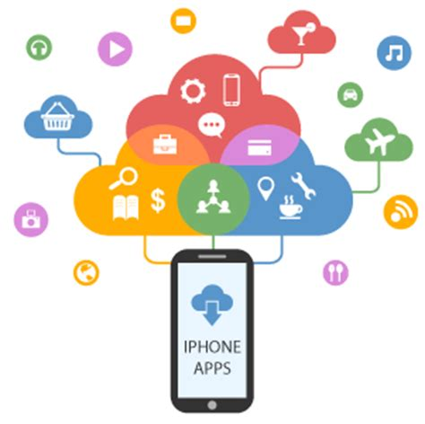 iphone app development iphone app development company iphone app developers india