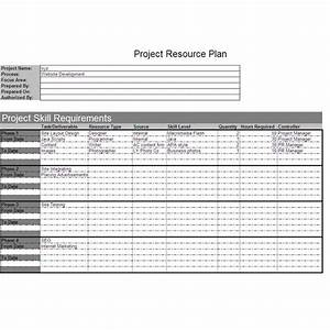 program management resource planning template filecloudsap With human resource management plan template