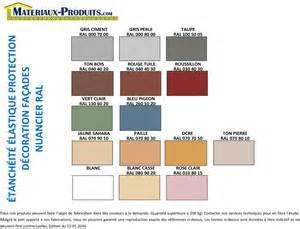 Peinture Pour Façade De Maison : peinture etanche elastique pour protection facade 12 ~ Premium-room.com Idées de Décoration