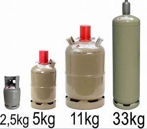 5 Kg Gasflasche Pfand : propangasflaschen camping gasflaschen 2 5kg 5kg 11kg 33kg ebay ~ Frokenaadalensverden.com Haus und Dekorationen