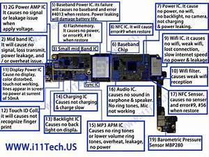Iphone 7 Logic Board Map