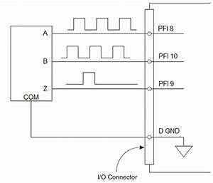Connecting Quadrature Encoders To A Daq Device