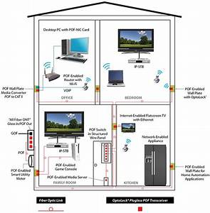 Hdhomerun Connected To Cable Box Wiring Diagram