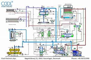 Refrigeration  Efficiency Refrigeration System